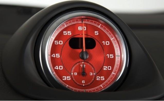 Fond de compteurs du chronomètre Sport Rouge Indien